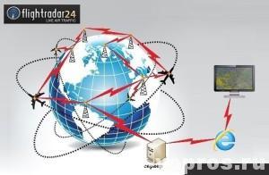Принцип работы сервиса Флайтрадар